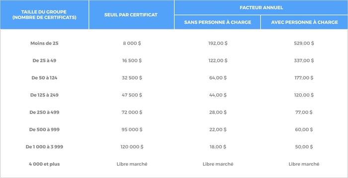 Tableau_FR (3)
